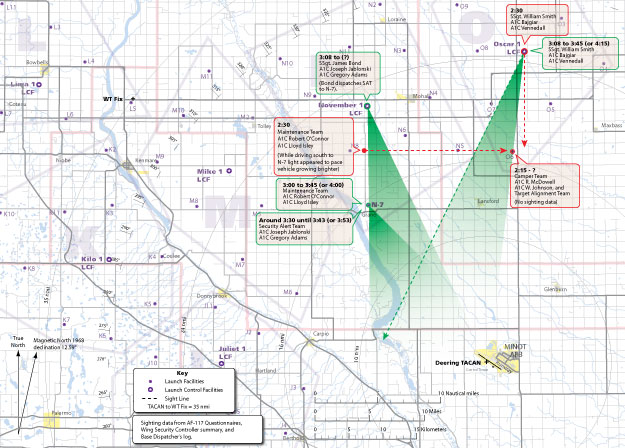 Minot Ground Observation Map