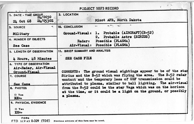 Project Blue Book description of the case