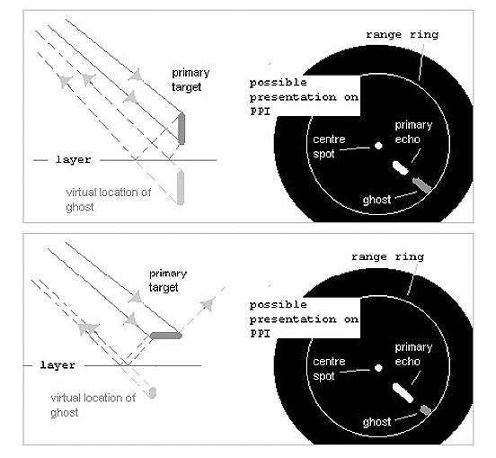 radarscope graphic